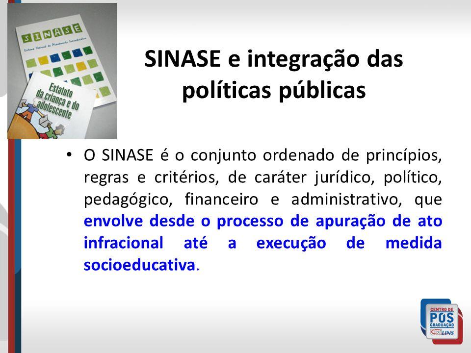 SINASE e integração das políticas públicas