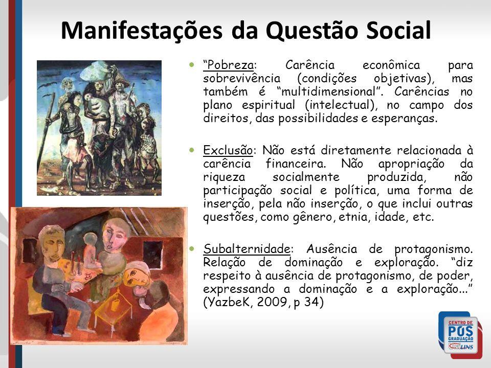 Manifestações da Questão Social