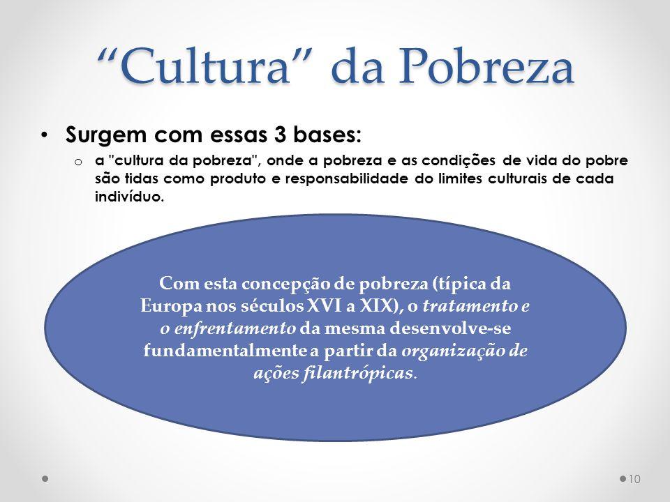 Cultura da Pobreza Surgem com essas 3 bases: