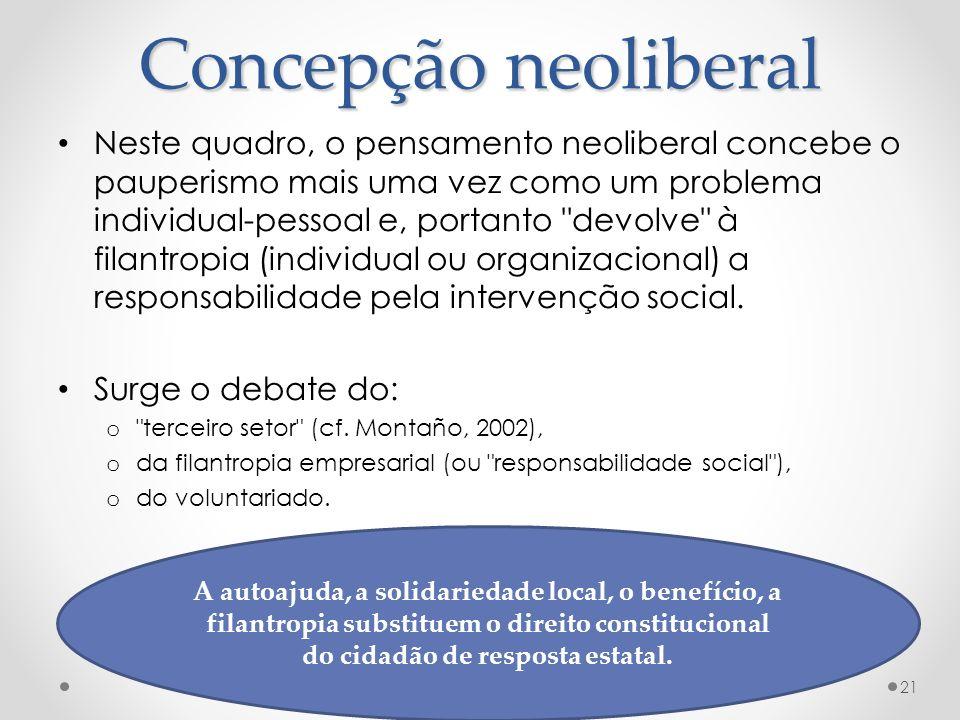 Concepção neoliberal