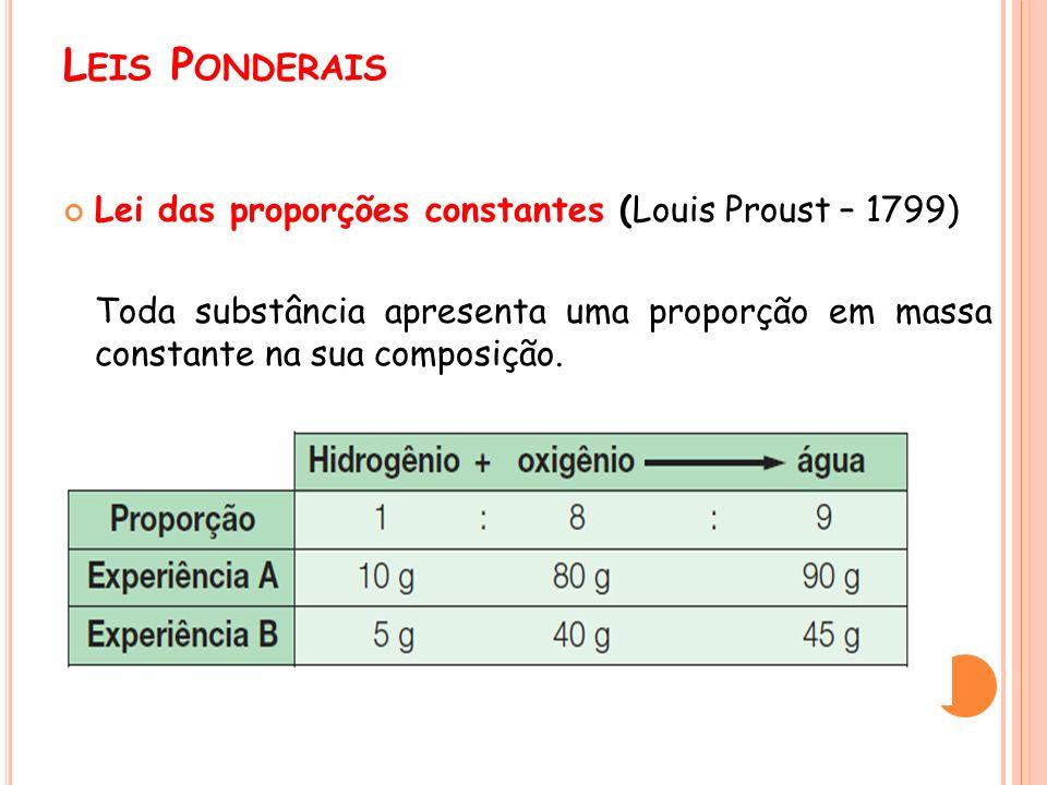 Leis Ponderais Lei das proporções constantes (Louis Proust – 1799)
