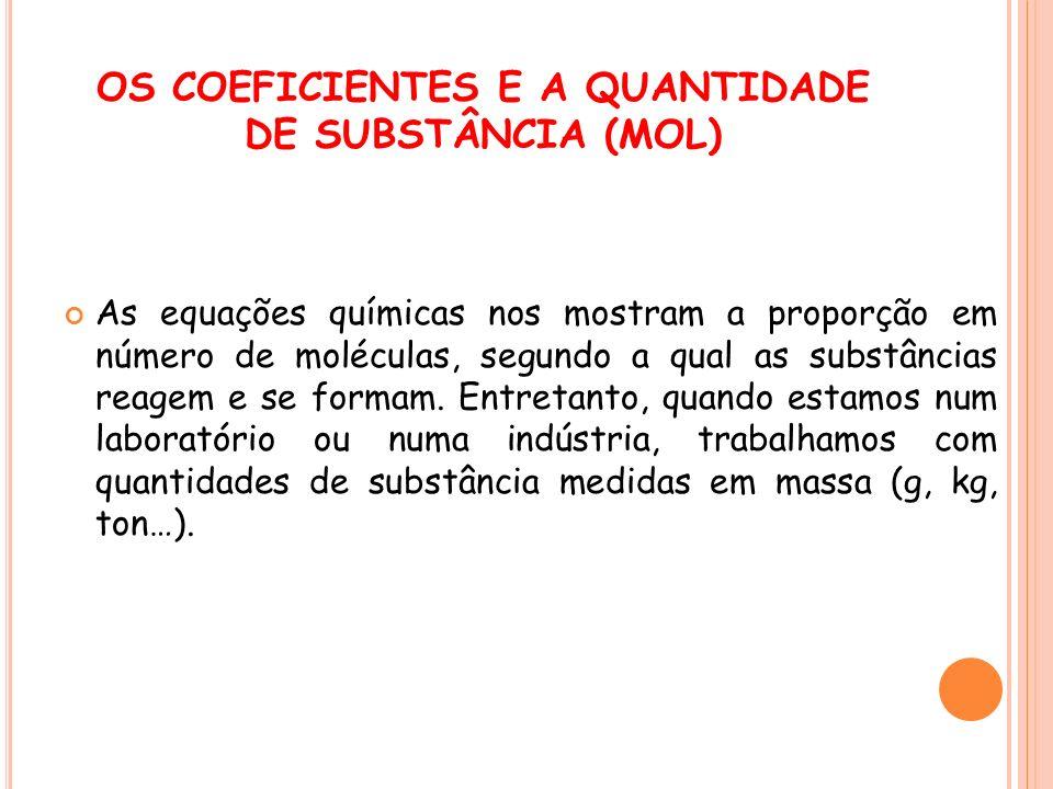 OS COEFICIENTES E A QUANTIDADE DE SUBSTÂNCIA (MOL)