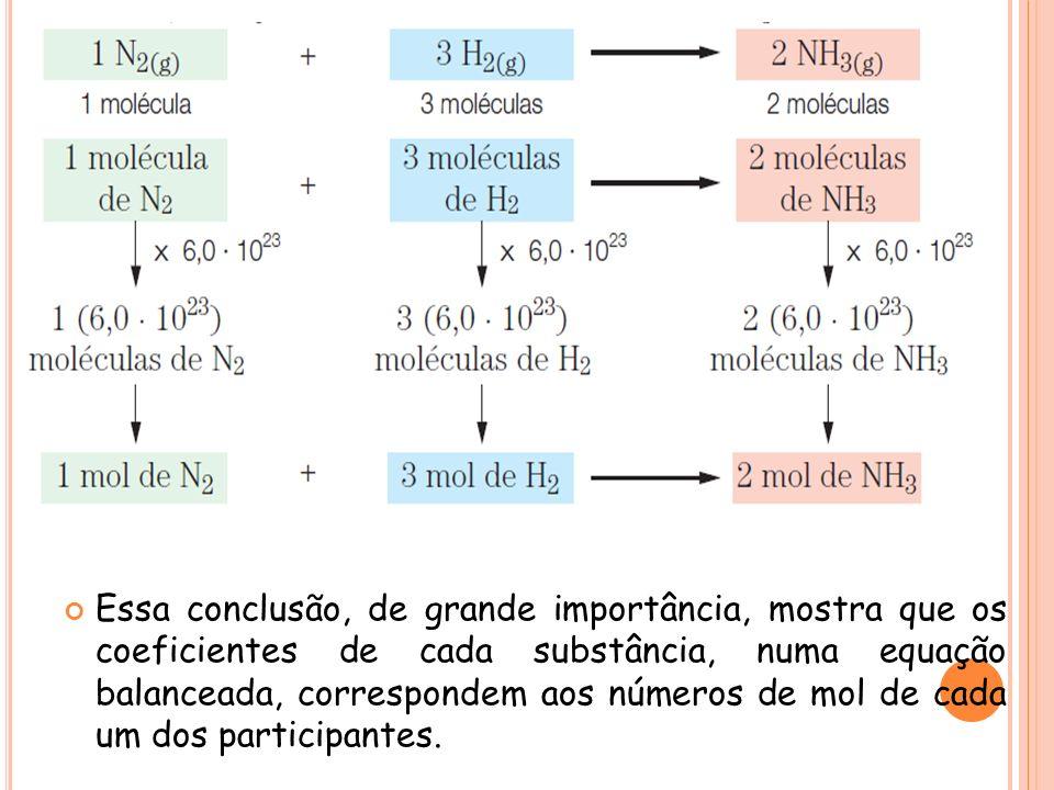 Vejamos, por exemplo, a reação que permite produzir amônia (NH3):