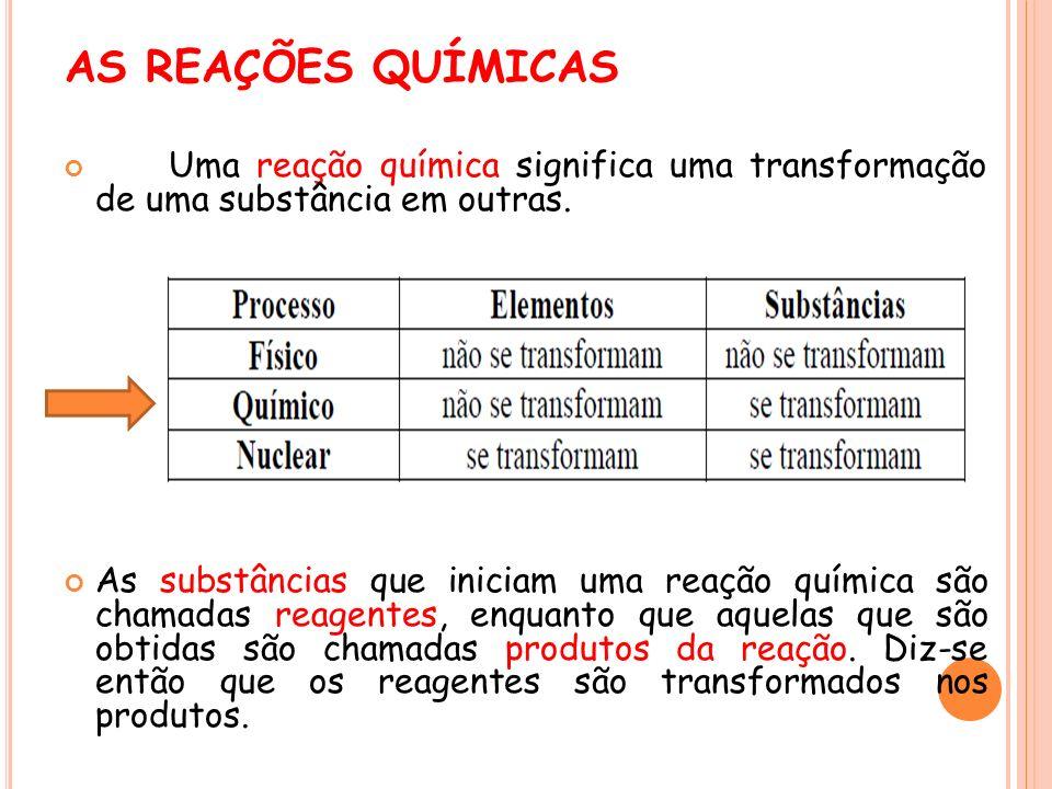 AS REAÇÕES QUÍMICAS Uma reação química significa uma transformação de uma substância em outras.