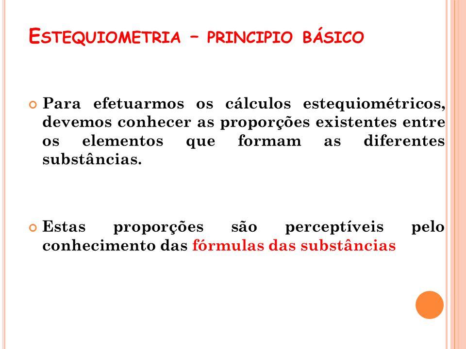 Estequiometria – principio básico
