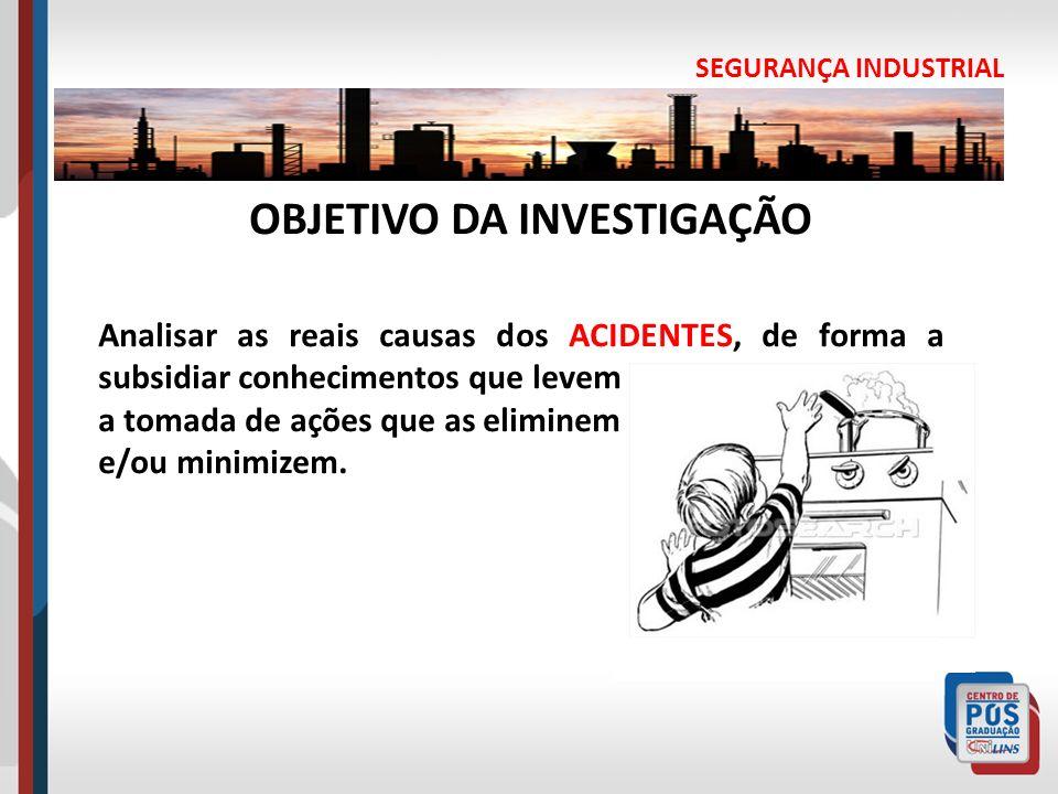 OBJETIVO DA INVESTIGAÇÃO