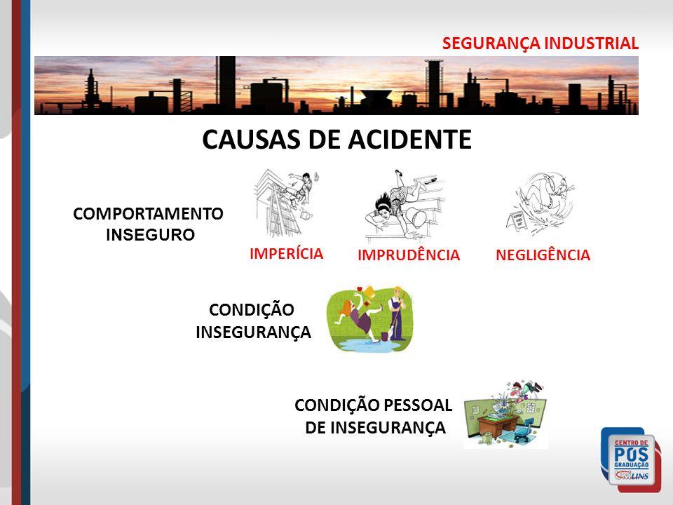 CAUSAS DE ACIDENTE SEGURANÇA INDUSTRIAL COMPORTAMENTO CONDIÇÃO