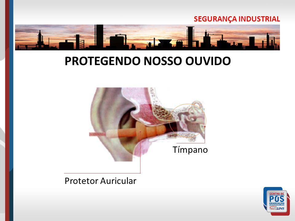 PROTEGENDO NOSSO OUVIDO