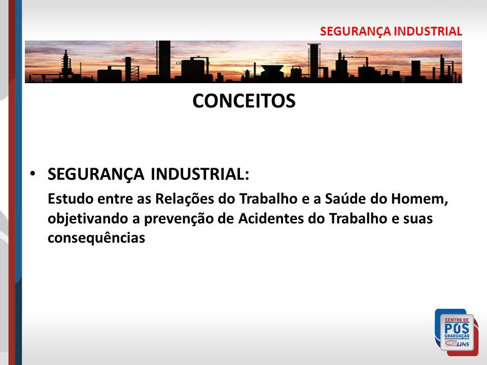 CONCEITOS SEGURANÇA INDUSTRIAL: