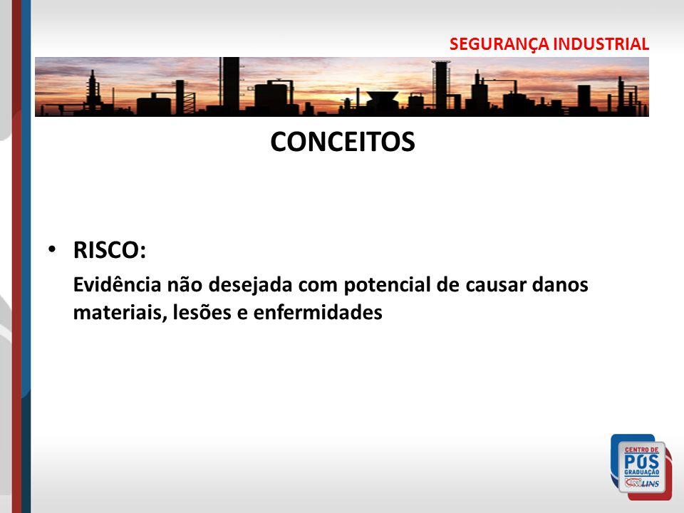 SEGURANÇA INDUSTRIAL CONCEITOS.