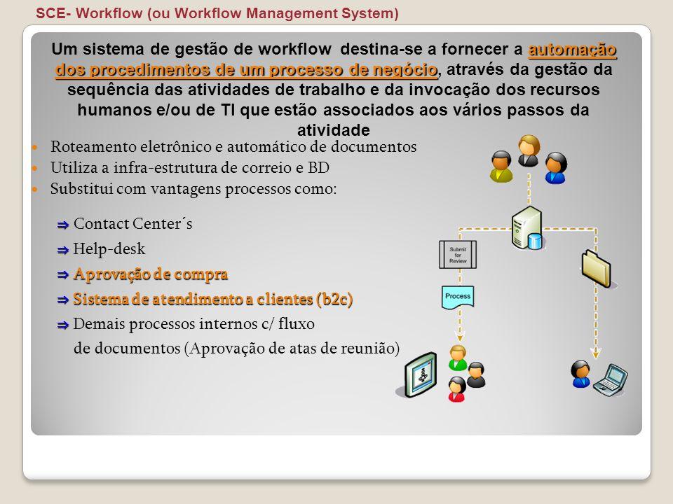 Roteamento eletrônico e automático de documentos