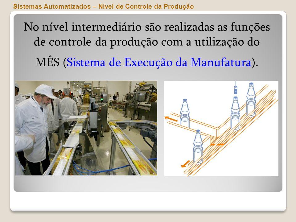 MÊS (Sistema de Execução da Manufatura).