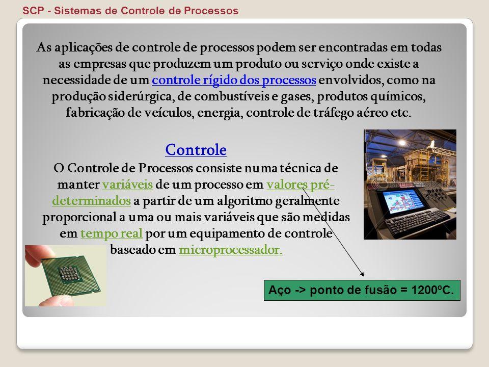 SCP - Sistemas de Controle de Processos