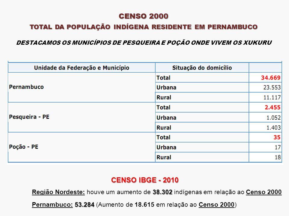 CENSO 2000 TOTAL DA POPULAÇÃO INDÍGENA RESIDENTE EM PERNAMBUCO. DESTACAMOS OS MUNICÍPIOS DE PESQUEIRA E POÇÃO ONDE VIVEM OS XUKURU.