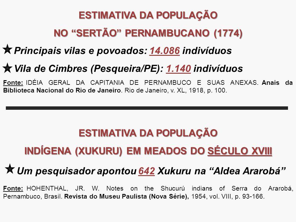 ESTIMATIVA DA POPULAÇÃO NO SERTÃO PERNAMBUCANO (1774)