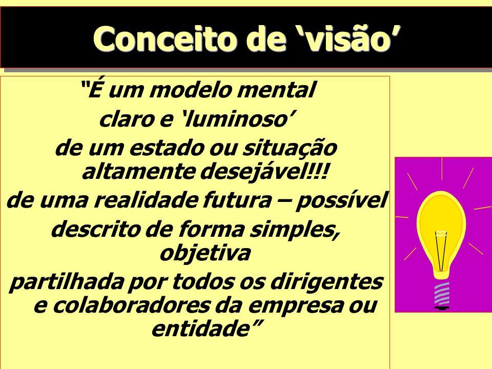 Conceito de 'visão' É um modelo mental claro e 'luminoso'