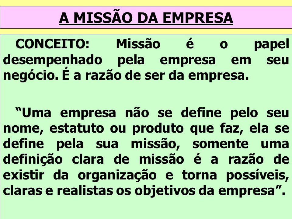A MISSÃO DA EMPRESA CONCEITO: Missão é o papel desempenhado pela empresa em seu negócio. É a razão de ser da empresa.