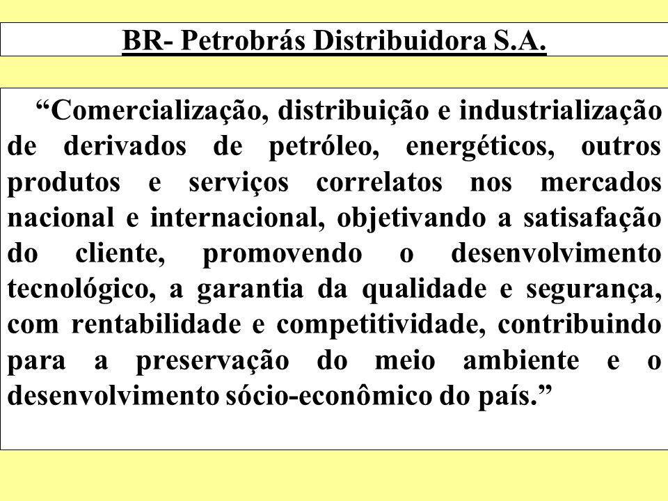 BR- Petrobrás Distribuidora S.A.