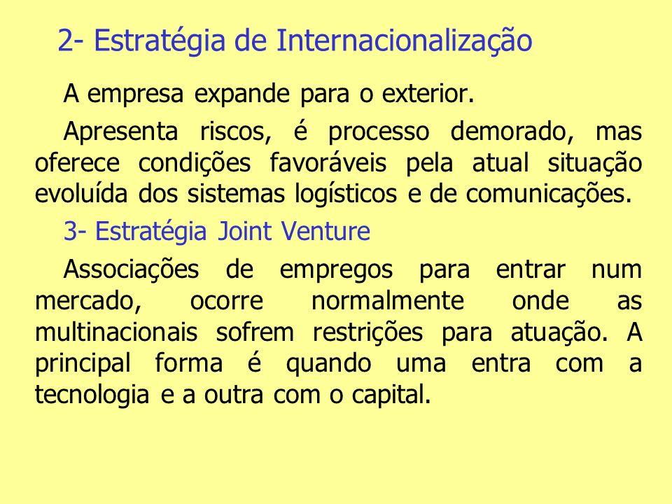 2- Estratégia de Internacionalização