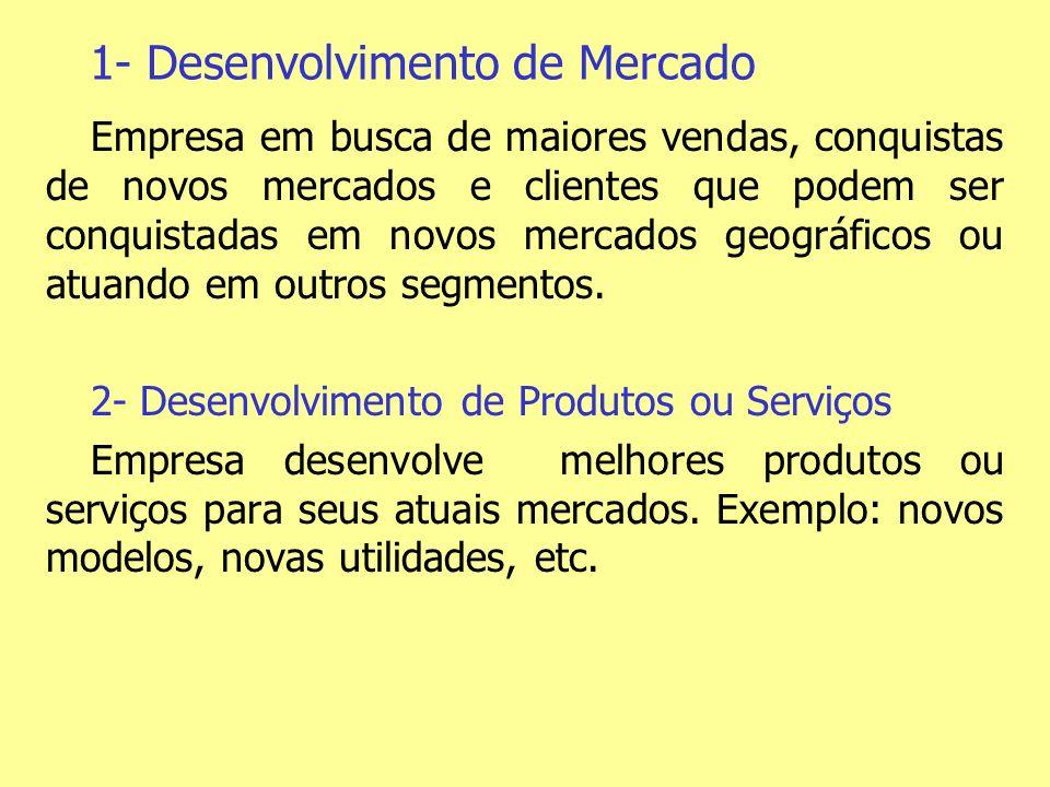 1- Desenvolvimento de Mercado