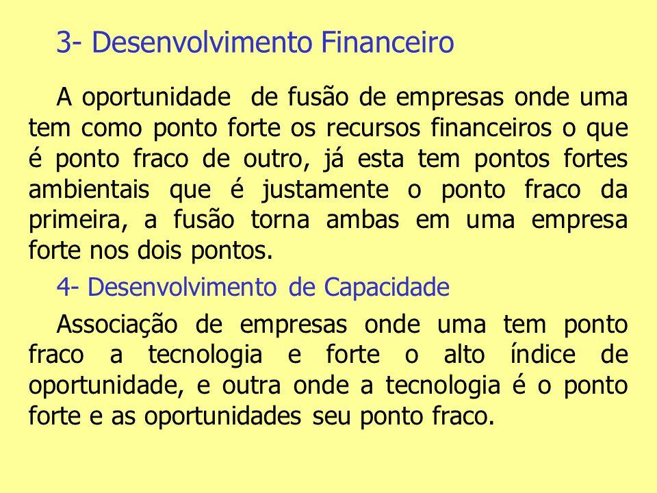 3- Desenvolvimento Financeiro