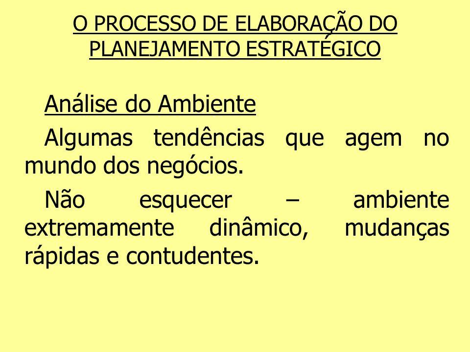 O PROCESSO DE ELABORAÇÃO DO PLANEJAMENTO ESTRATÉGICO