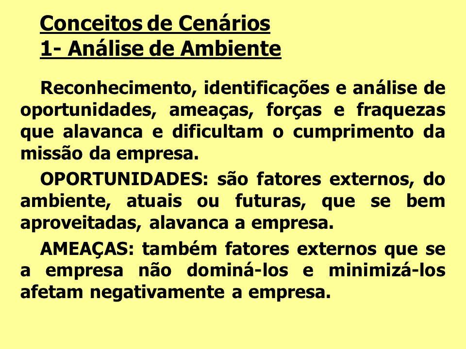 Conceitos de Cenários 1- Análise de Ambiente