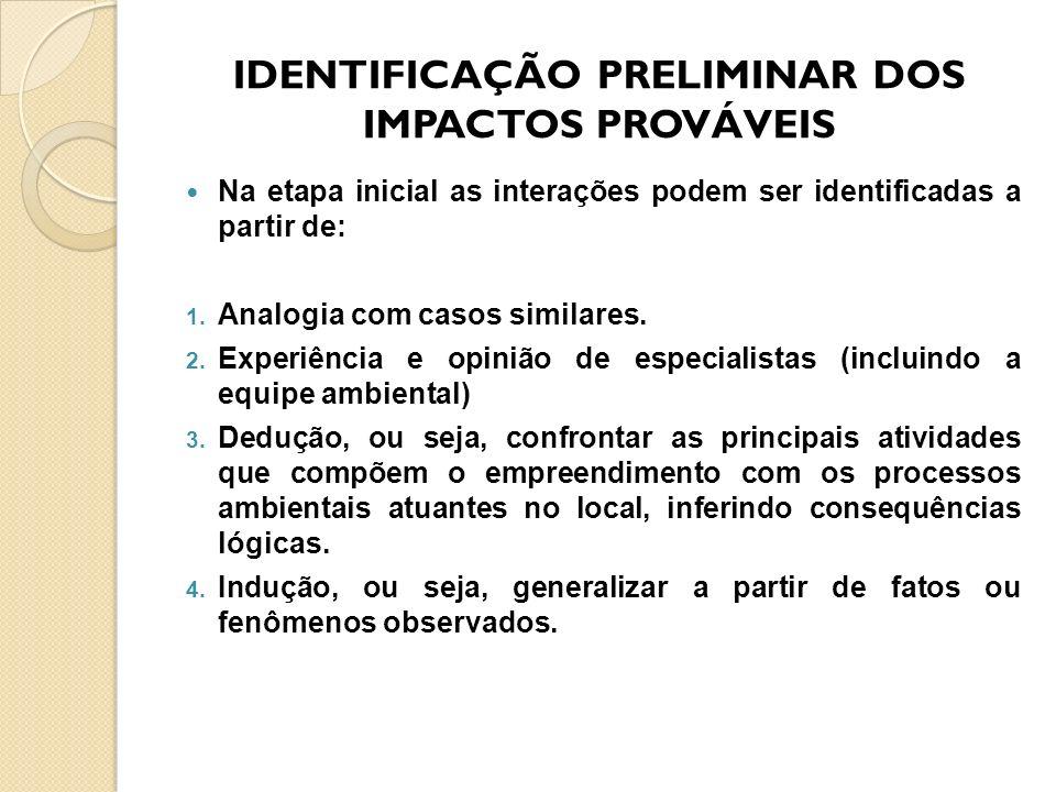 IDENTIFICAÇÃO PRELIMINAR DOS IMPACTOS PROVÁVEIS