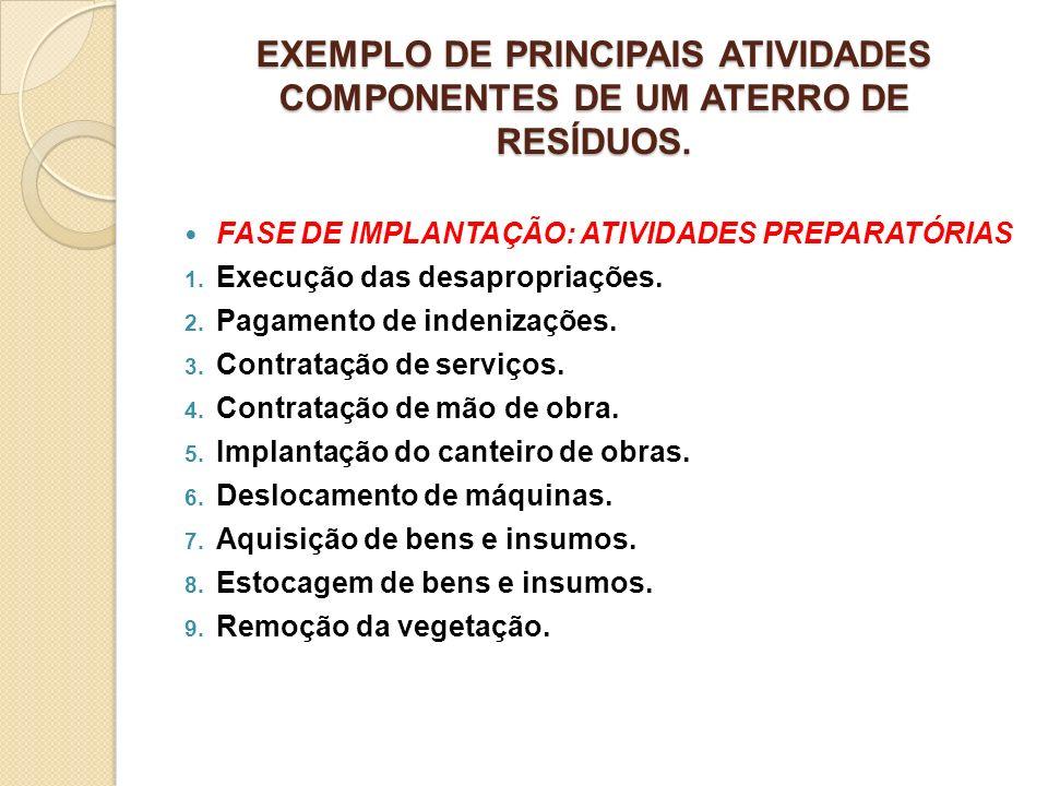 EXEMPLO DE PRINCIPAIS ATIVIDADES COMPONENTES DE UM ATERRO DE RESÍDUOS.