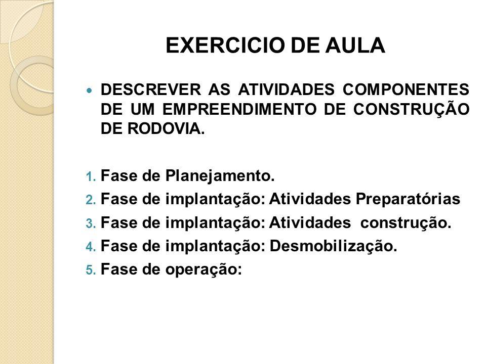 EXERCICIO DE AULA DESCREVER AS ATIVIDADES COMPONENTES DE UM EMPREENDIMENTO DE CONSTRUÇÃO DE RODOVIA.