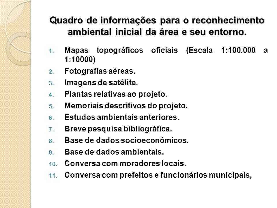 Quadro de informações para o reconhecimento ambiental inicial da área e seu entorno.