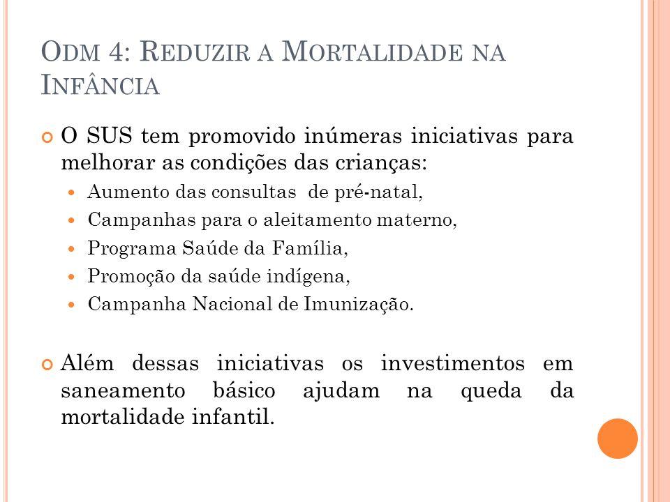 Odm 4: Reduzir a Mortalidade na Infância