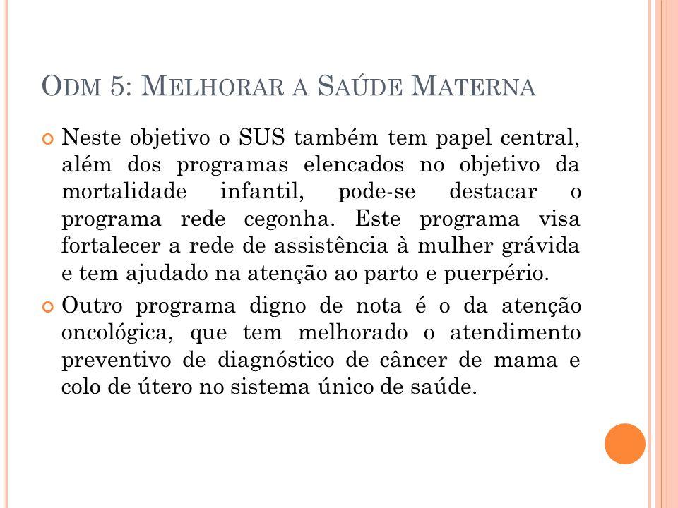 Odm 5: Melhorar a Saúde Materna