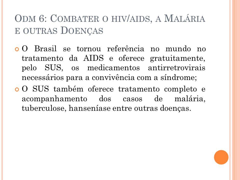 Odm 6: Combater o hiv/aids, a Malária e outras Doenças