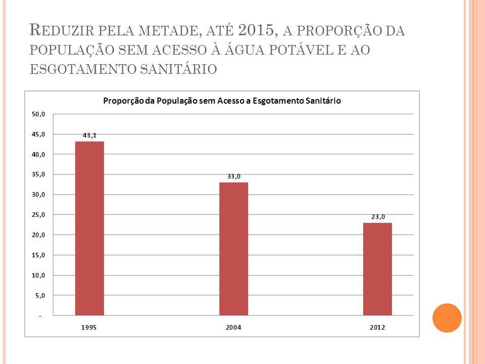 Reduzir pela metade, até 2015, a proporção da população sem acesso à água potável e ao esgotamento sanitário