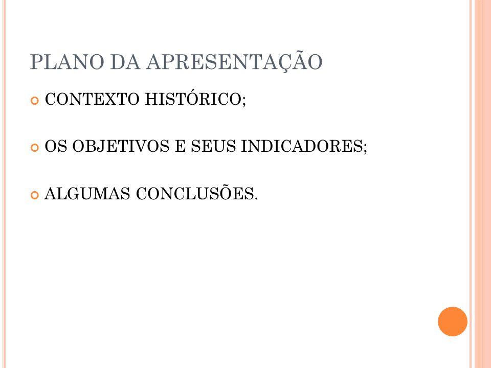 PLANO DA APRESENTAÇÃO CONTEXTO HISTÓRICO;