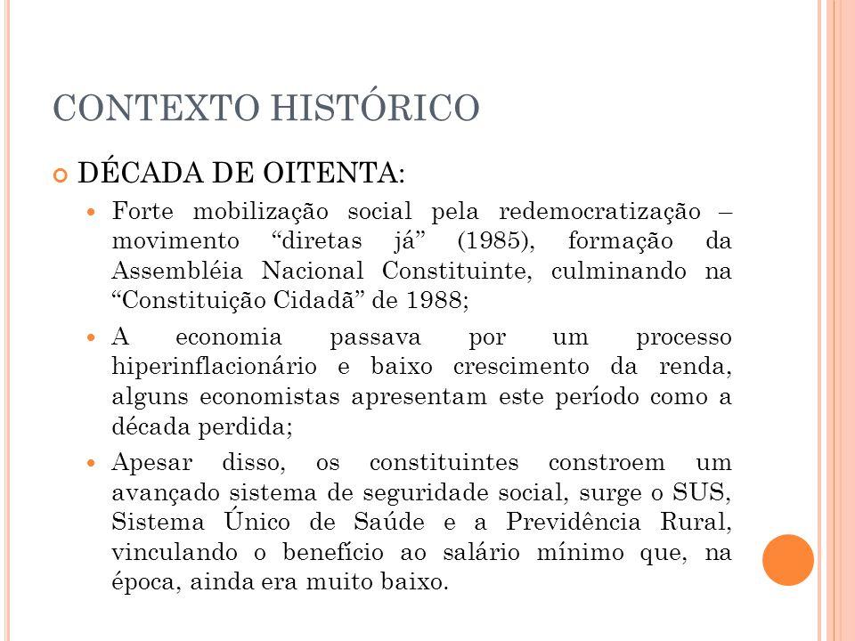 CONTEXTO HISTÓRICO DÉCADA DE OITENTA: