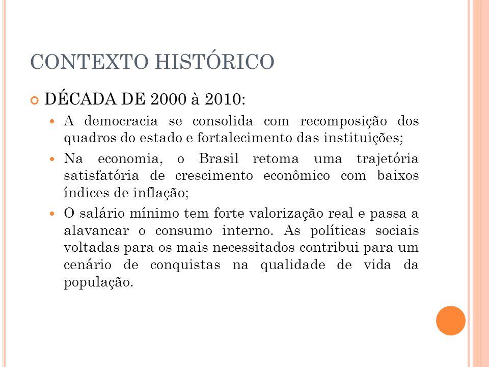 CONTEXTO HISTÓRICO DÉCADA DE 2000 à 2010: