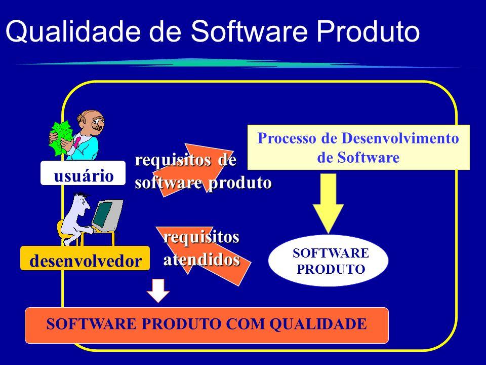 Qualidade de Software Produto
