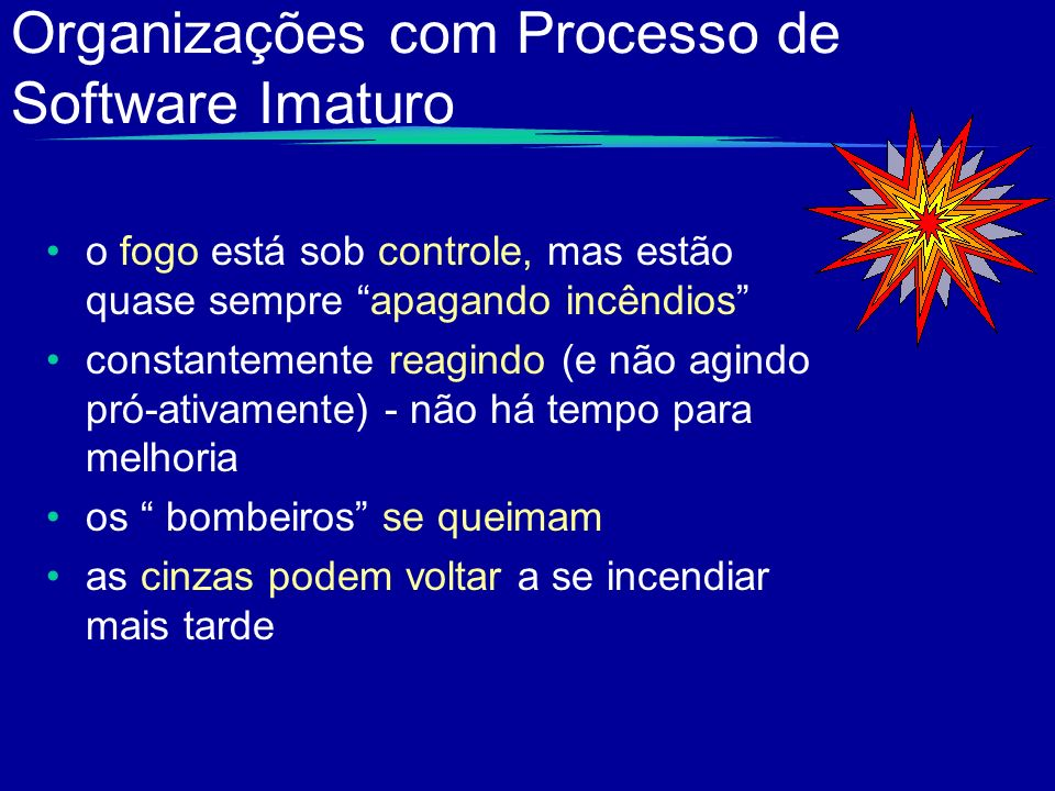 Organizações com Processo de Software Imaturo