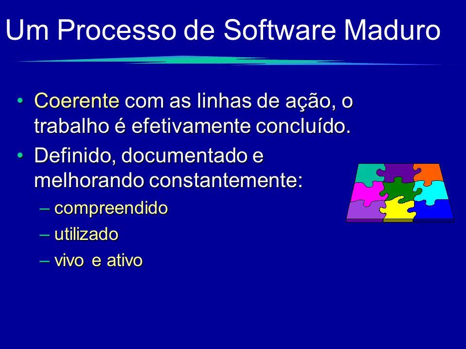 Um Processo de Software Maduro