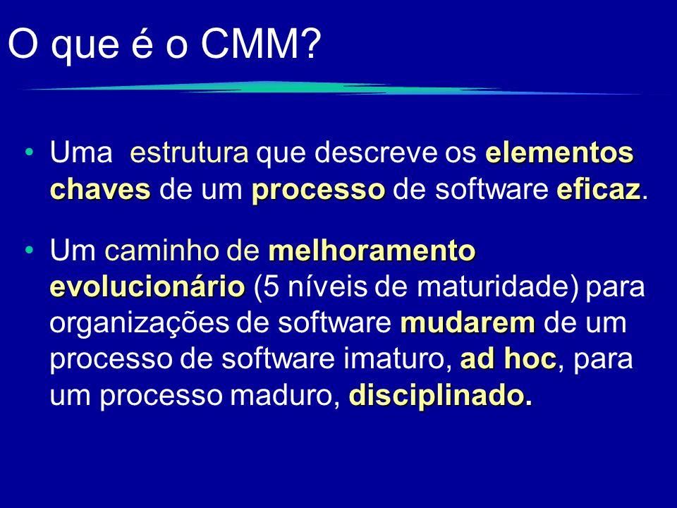 O que é o CMM Uma estrutura que descreve os elementos chaves de um processo de software eficaz.