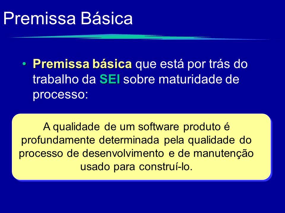 Premissa Básica Premissa básica que está por trás do trabalho da SEI sobre maturidade de processo: