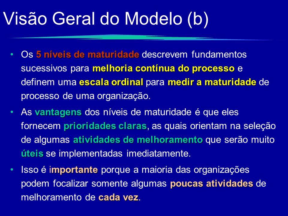 Visão Geral do Modelo (b)