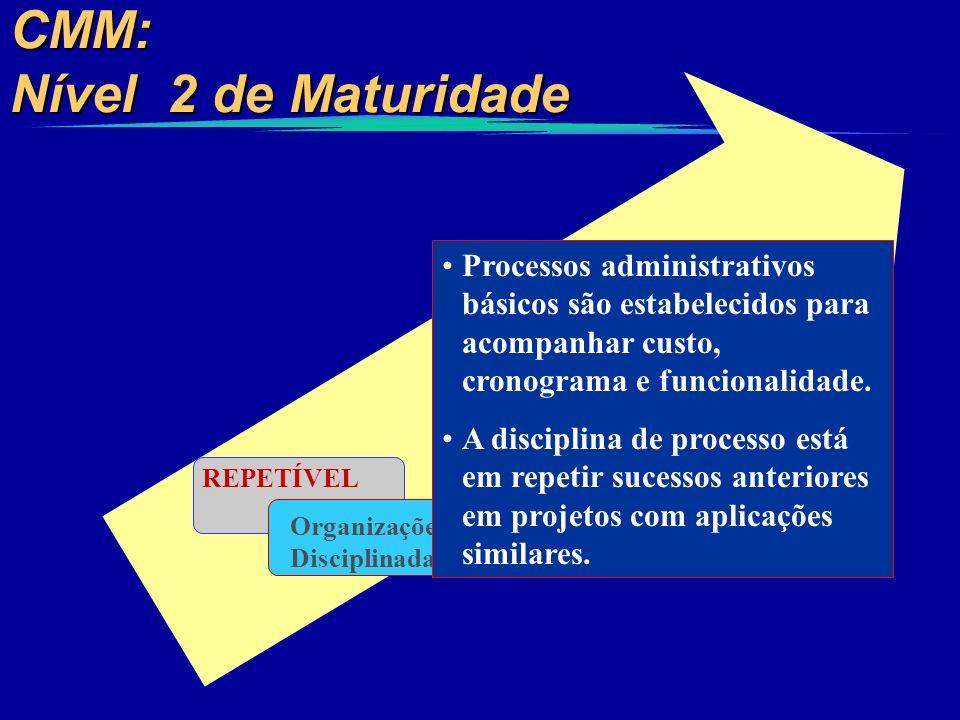 CMM: Nível 2 de Maturidade