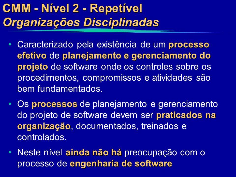 CMM - Nível 2 - Repetível Organizações Disciplinadas
