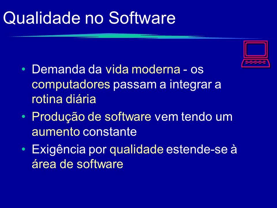 : Qualidade no Software