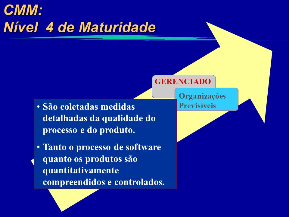 CMM: Nível 4 de Maturidade