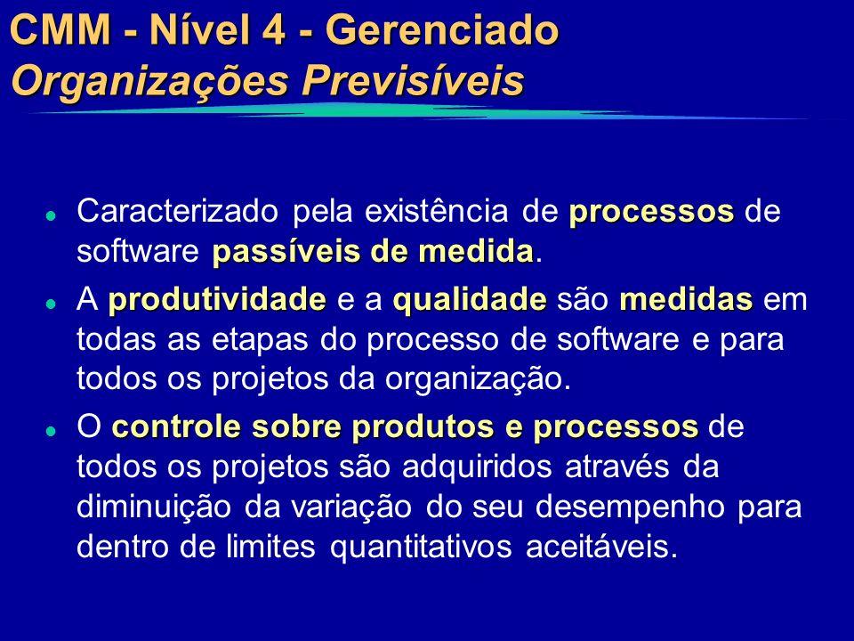 CMM - Nível 4 - Gerenciado Organizações Previsíveis