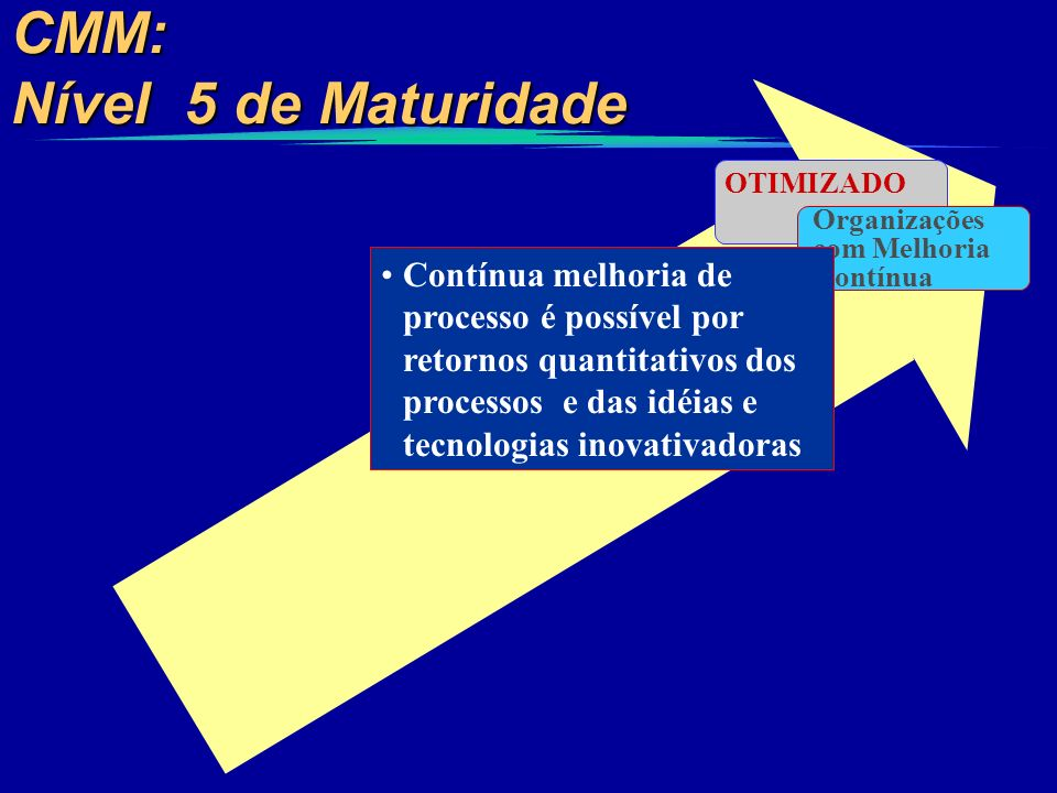 CMM: Nível 5 de Maturidade